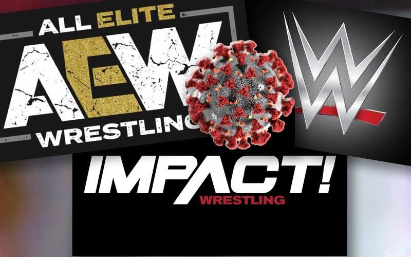 aew-wwe-impact-covid
