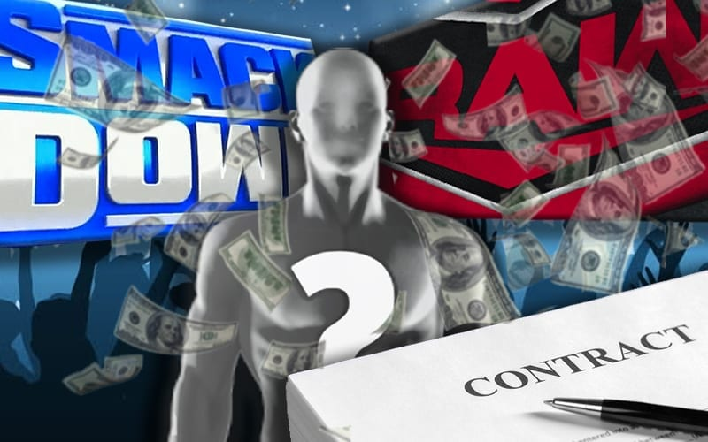 HOW MUCH WWE IS PAYING NEW INCOMING SUPERSTARS