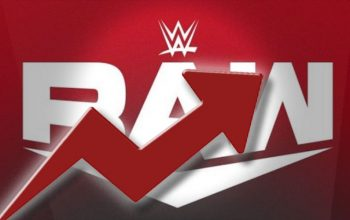 WWE RAW Viewership Rises After WrestleMania 37