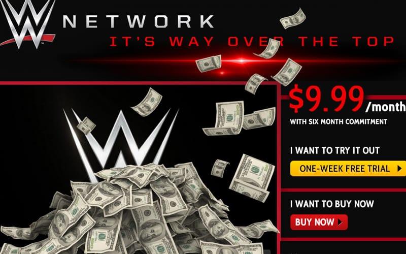 wwe-network-money