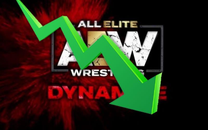 aew-dynamite-down-ratings