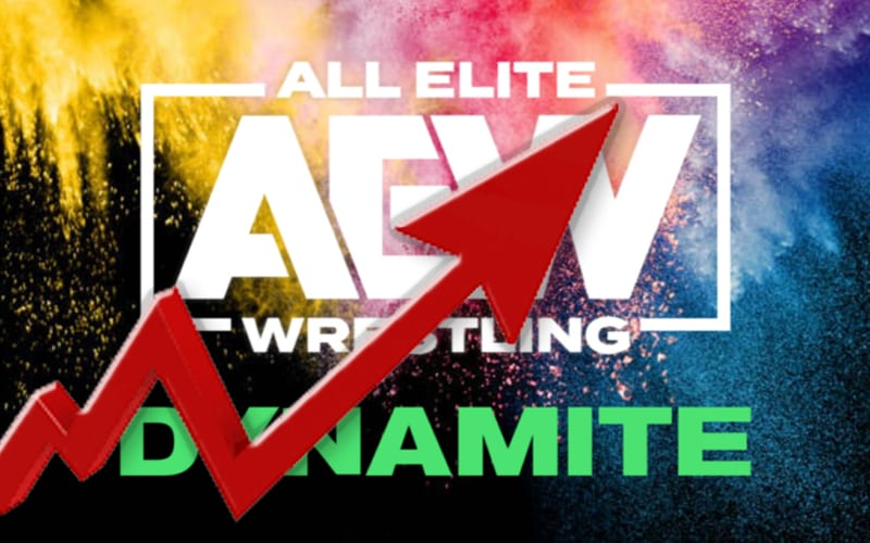 aew-dynamite-ratings-up-4