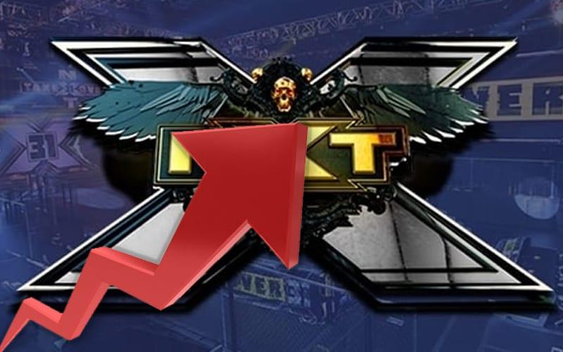 wwe-up-arrow-nxt-ratings